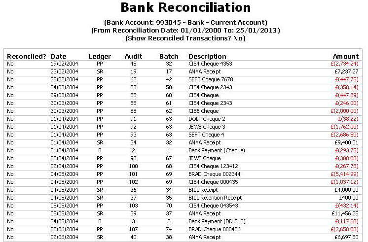 Doc689675 Bank Reconciliation Example Free Excel Bank – Bank Account Reconciliation Template