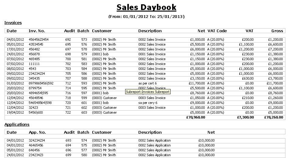 daybook template