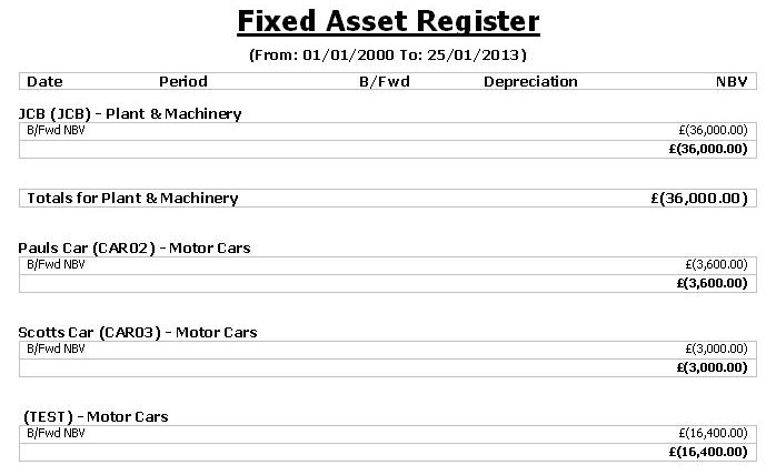 Attractive Fixed Asset Schedule Template Photos Resume Ideas