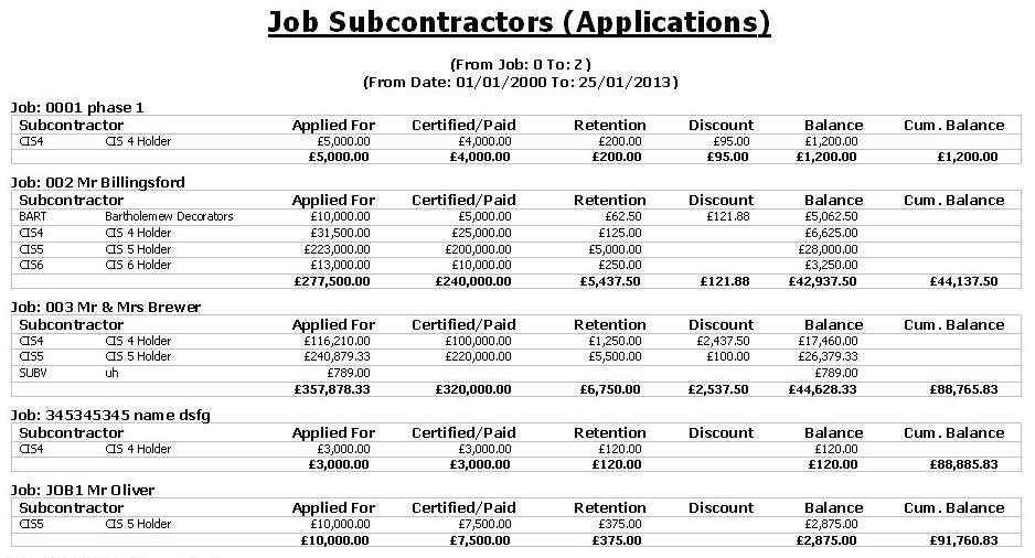 Job costing software for the uk construction industry Find subcontracting work