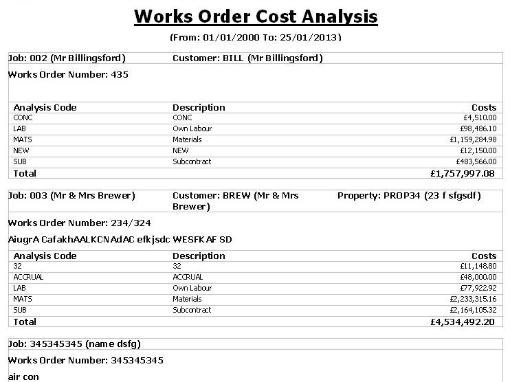 cost analysis example